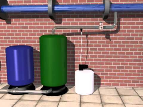[ water chlorination ] - learn how chlorination of water formula works