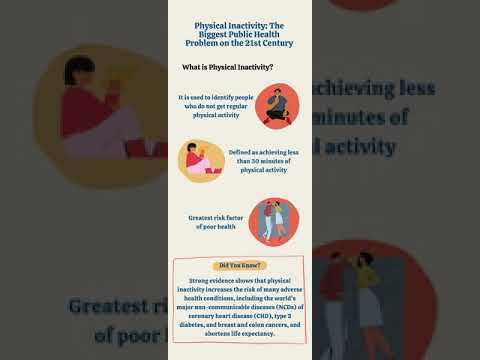 Physical fitness, health, and wellness | infographic