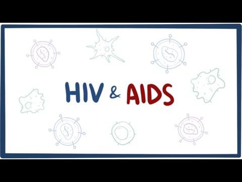 Hiv & aids - signs, symptoms, transmission, causes & pathology