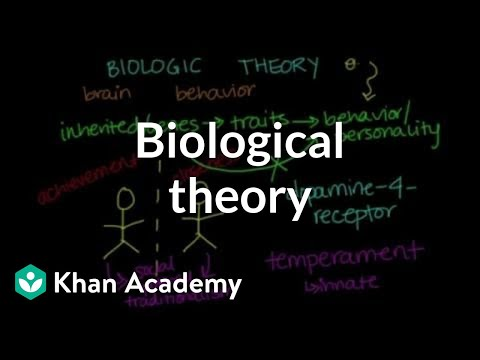 Biological theory   behavior   mcat   khan academy