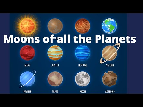 Moons of the 8 planets