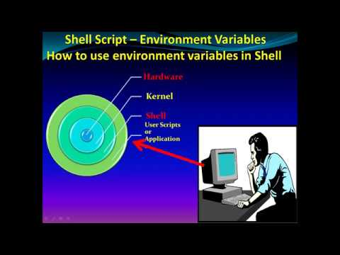 Shell script tutorial series - types of variables & how to access environment variables - part5