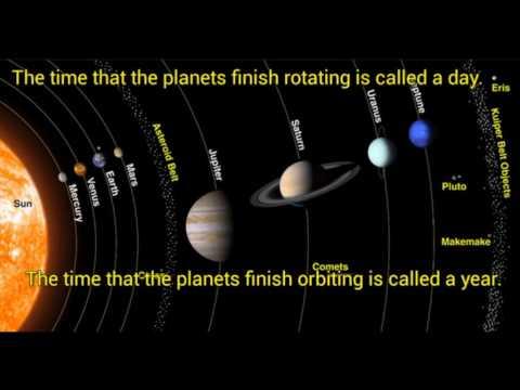 Orbital period & rotation period
