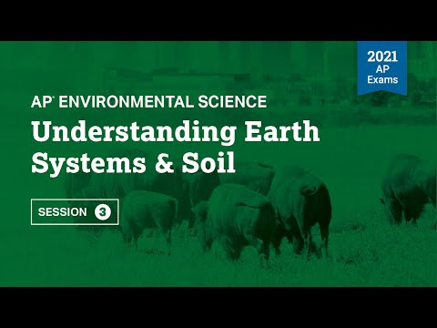 Understanding earth systems & soil | live review session 3 | ap environmental science