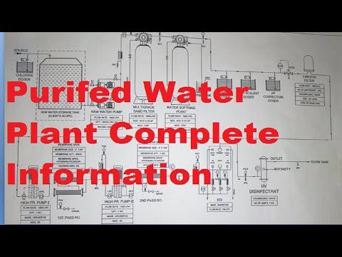 Purified water plant complete detail in hindi