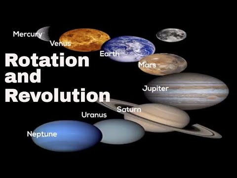 Rotation and revolution of the 8 planets