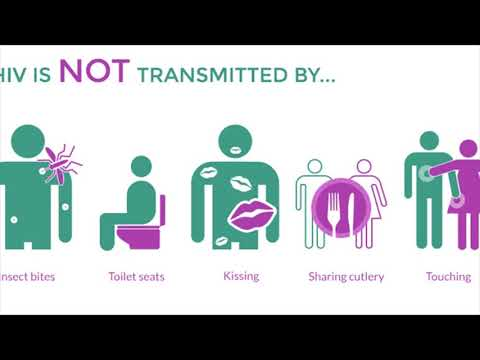 What is hiv - what are the risk factors associated with hiv