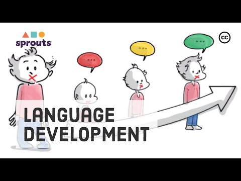 Language: the first 5 years of life of learning