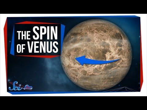 Why does venus spin backwards?