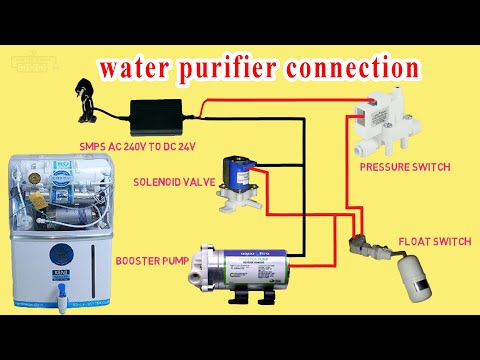 Electrical connection of domestic ro water purifier