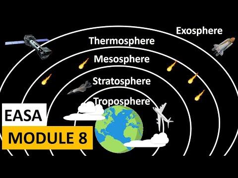 Easa part 66 | module 8 | atmosphere | layers of atmosphere